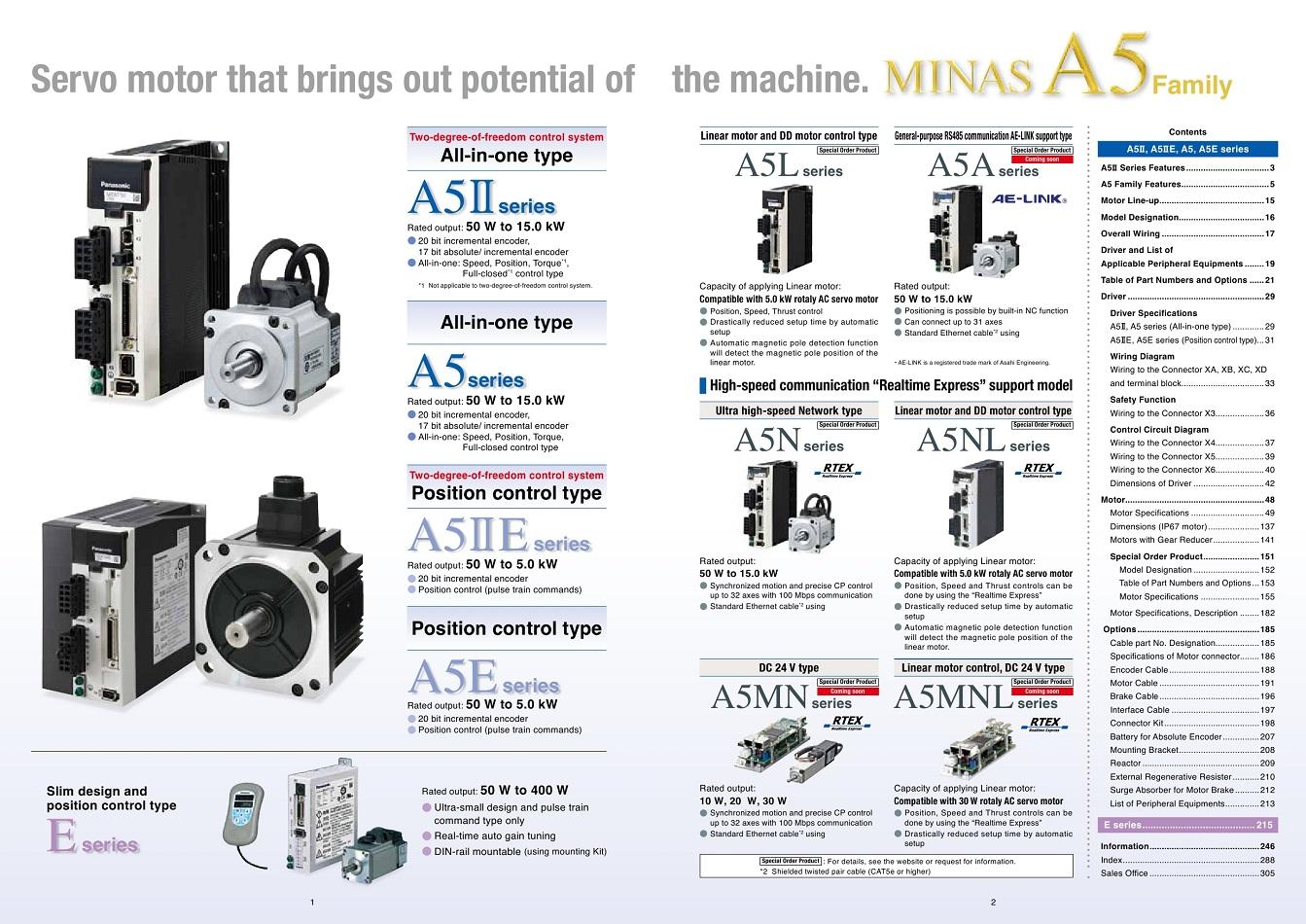 Melso Otomasyon A Atksu Artma Tesisi Otomasyonu Me Suyu Panasonic Servo Motor Wiring Diagram Safety Fonksiyonu Sayesinde A5 Serisi Kullanan Bir Makine Avrupa Normlarnda Motora Ulam Oluyor